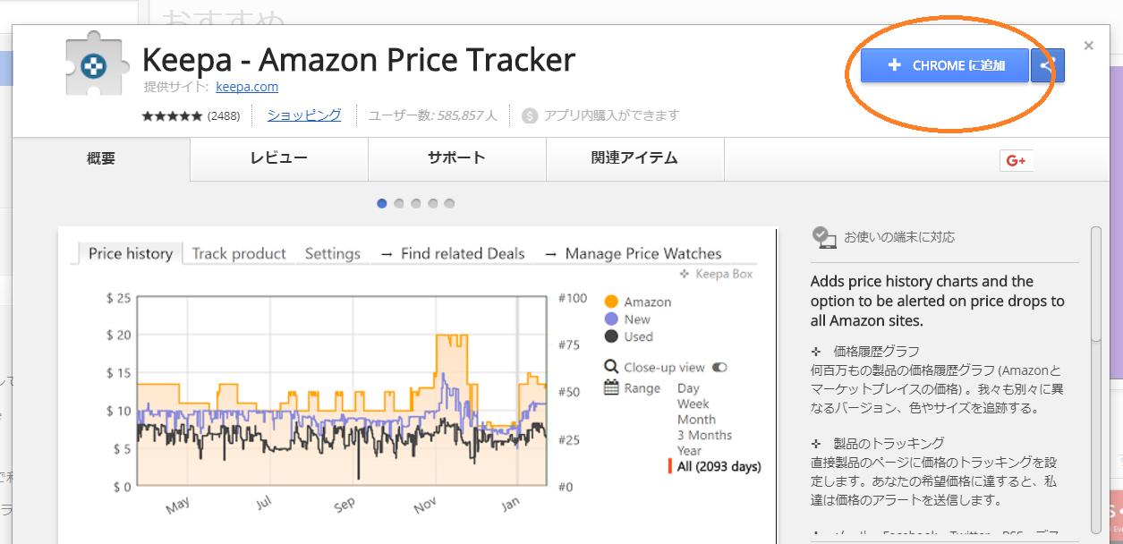 Amazon輸出 ランキング ツール
