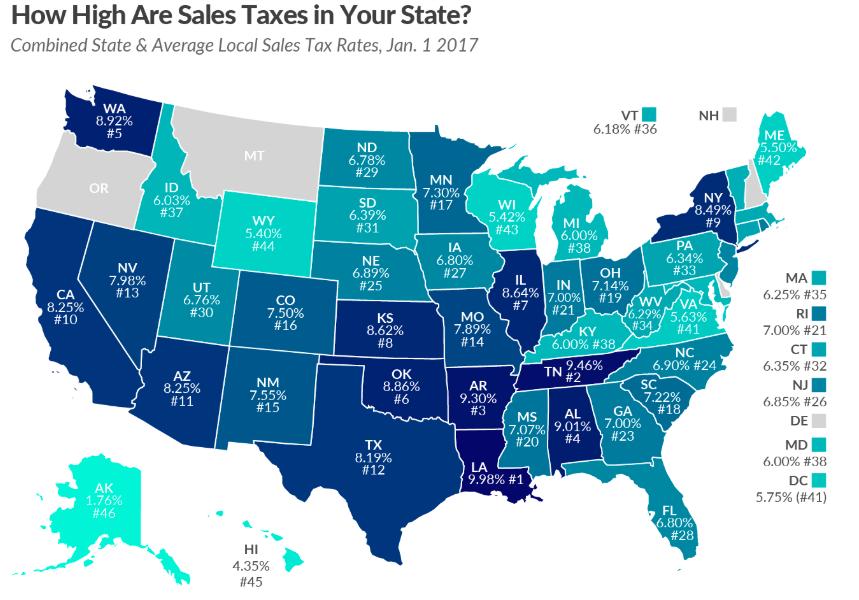 売上税 税率