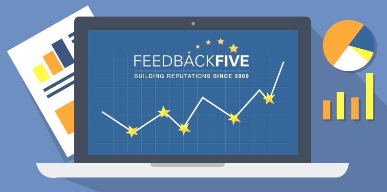 Amazon輸出自動評価依頼ツールFeedbackFiveの使い方と設定方法