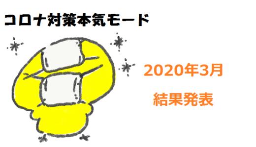 個人輸出 2020年3月月間報告